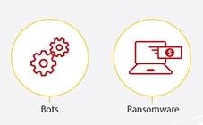 Bots, Ransomware